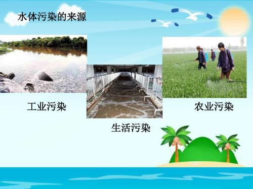 关于爱护水的标语